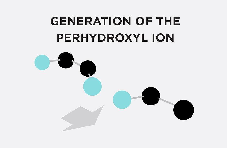 perhydroxyl-ion-science