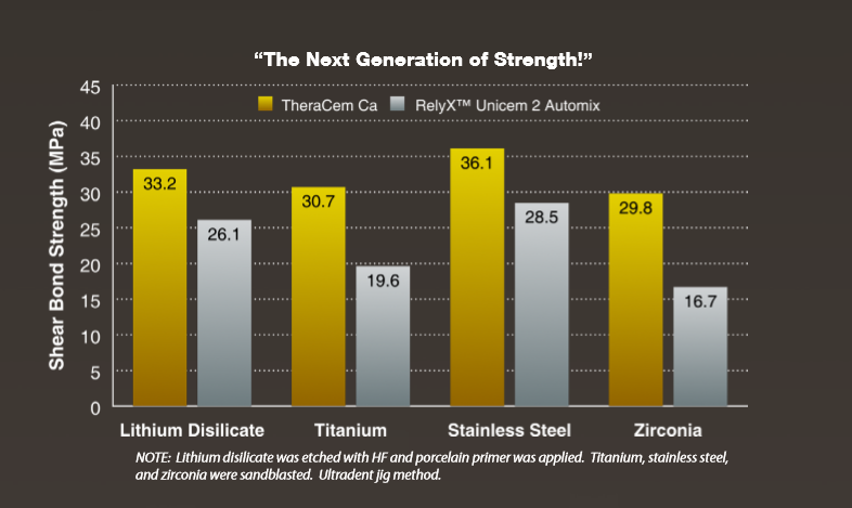 Theracem the next generation of strength graph